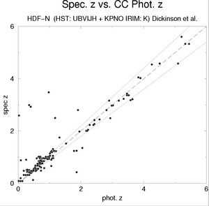 Comparison of     spectroscopic and photometric redshifts